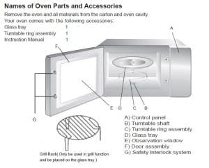 Ramtons RM/310 Microwave Oven Parts